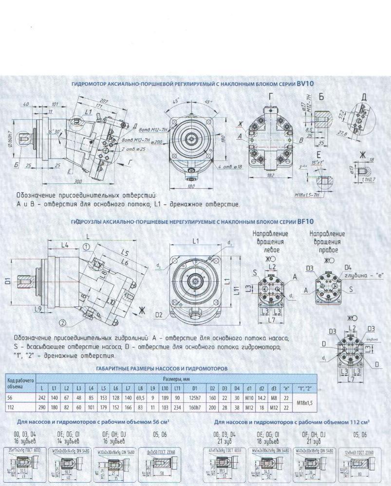 схема насоса шестеренчатый нш100-50-а3л(тандем)